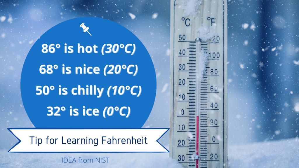 Fahrenheit vs. Celsius Image